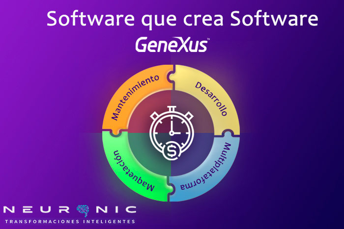 software que crea software